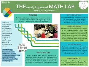 Math Lab Flyer